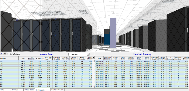 Datacenter Energy Management