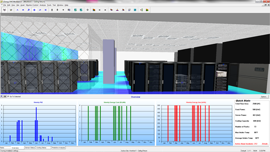 Datacenter Efficiency Measurement